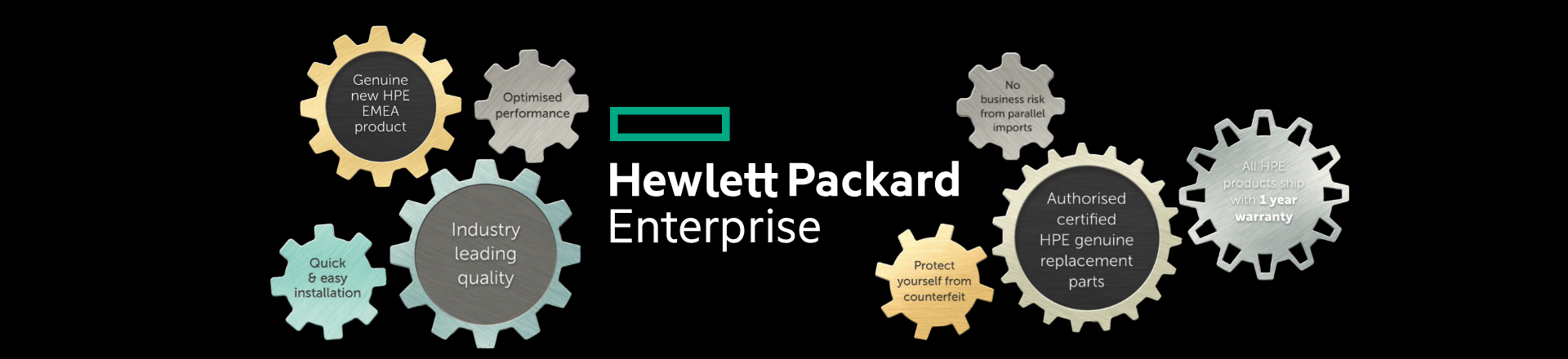 Image result for HPE replacement parts images